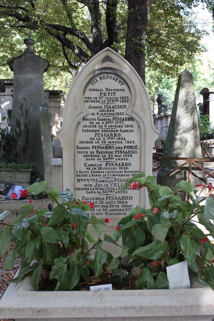ピサロの墓碑